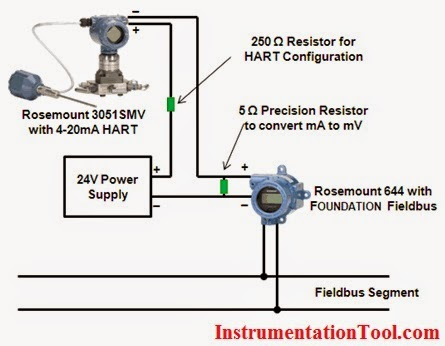 Wiring diagram for Rosemount 3051SMV converted into FOUNDATION Fieldbus signal