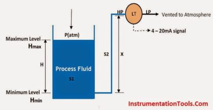 DP-Level-Measurement-Calculation-Above-Tapping-Point-Open-Tank