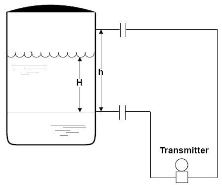 Double seal transmitter with elevated zero