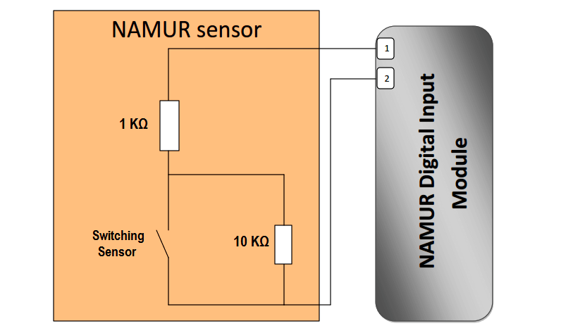 Namur Digital Input Card