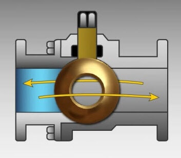 ball valve images