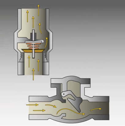 Check Valves Images
