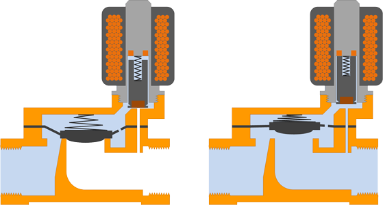 Indirect operated solenoid valves