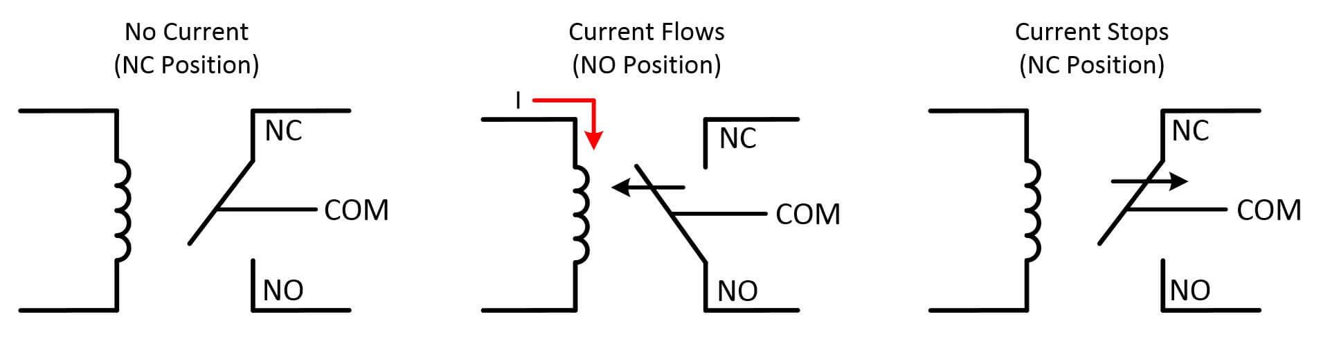 non-latching electromechanical relay