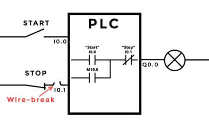 Normally closed input actuator as stop button.