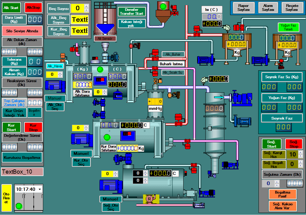 What is SCADA ? How SCADA Works ?