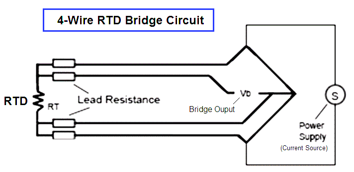 4-wire RTD Bridge Circuit