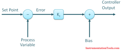 Bias in Proportional Controller