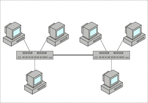 Distributed Star Network