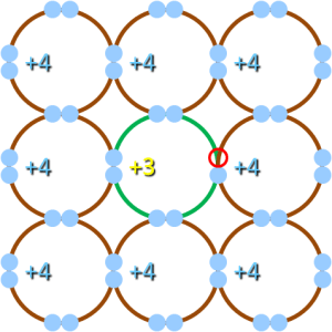 P- Type Semiconductor