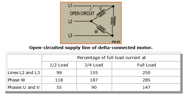 single-phasing delta-connected motor