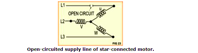 single-phasing star-connected motor?