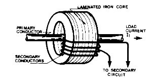 What is current transformer?