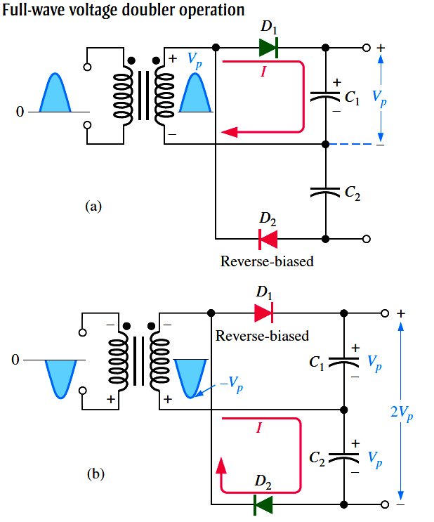 full-wave-voltage-doubler-using-diodes