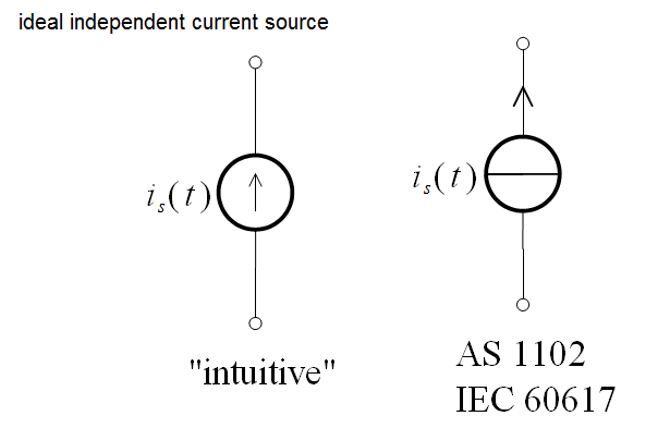 ideal-independent-current-source