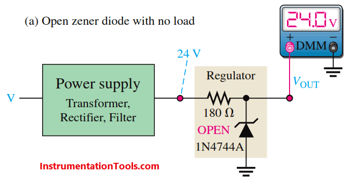 Open zener diode with no load