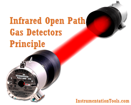 Infrared Open Path Gas Detectors Operation