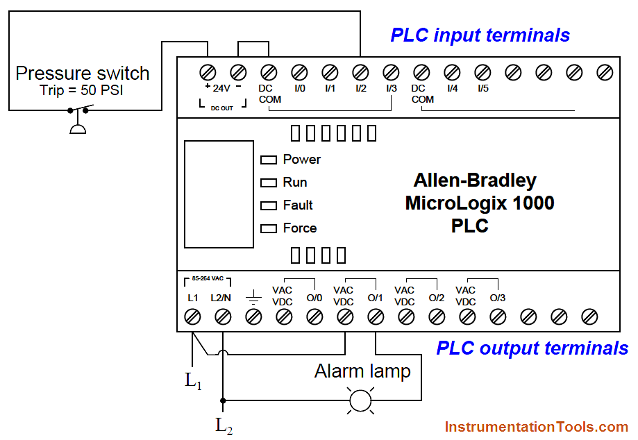 PLC Ladder Logic Example