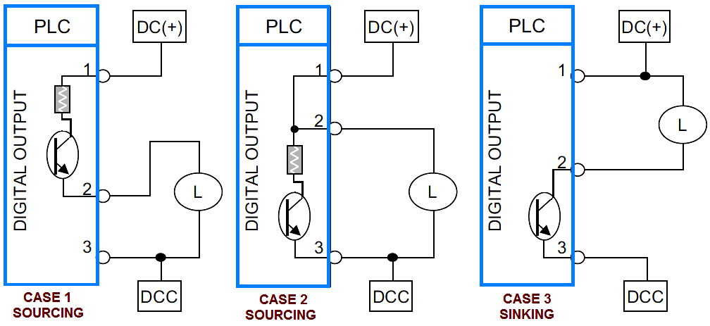 Electrical Plc Wiring Diagram from cdn.instrumentationtools.com