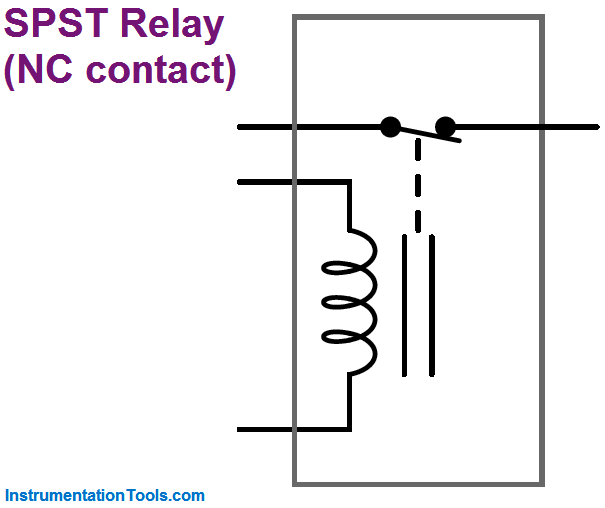 SPST relay NC Contact