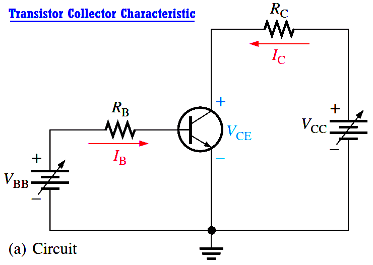 Transistor Collector Characteristic Curves