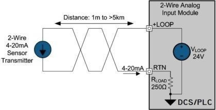Two Wire Transmitter Working Principle