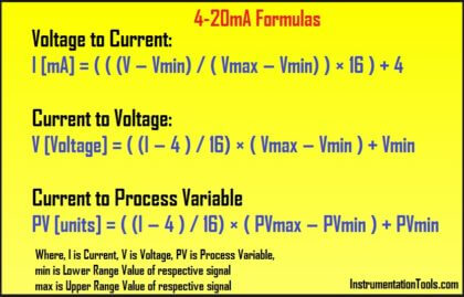 4-20ma-formulas-and-examples