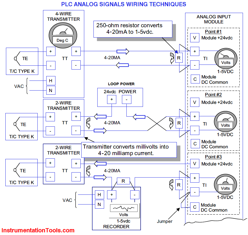 PLC Analog Signals Wiring Techniques
