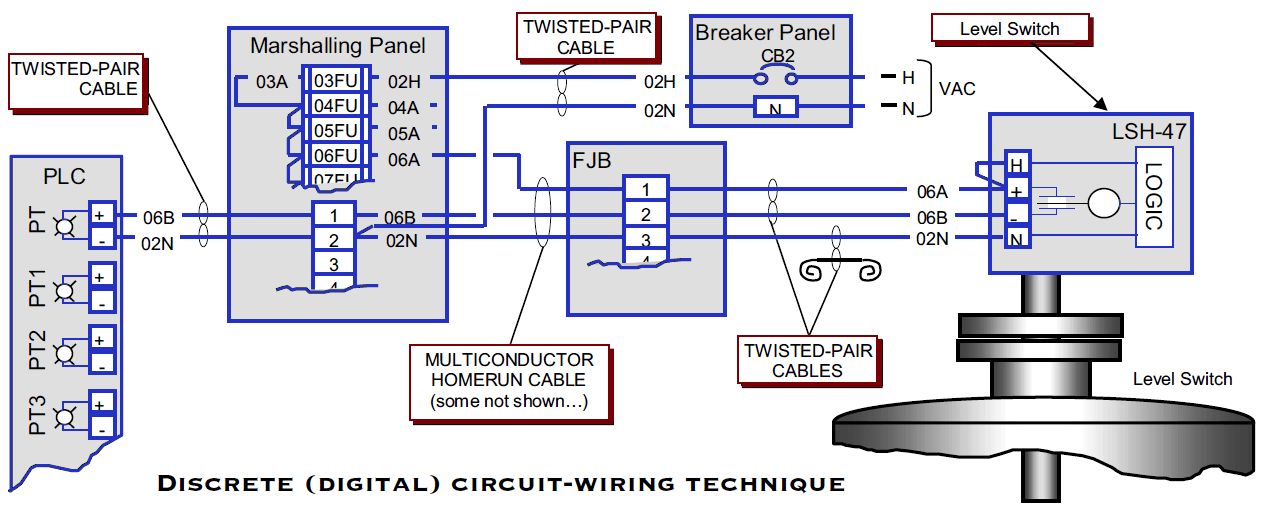 Plc Wiring Diagram from cdn.instrumentationtools.com