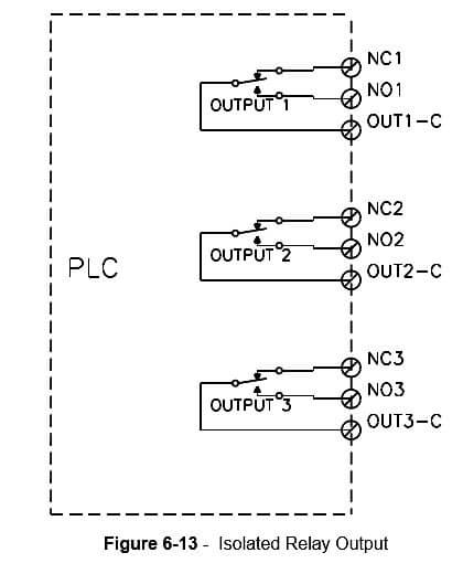 Isolated Relay Output