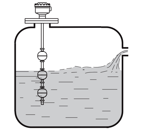 Magnetic Float Level Switch Installation Techniques