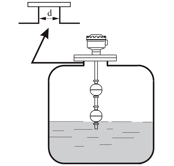 Magnetic Float Level Switch Installation Techniques 4