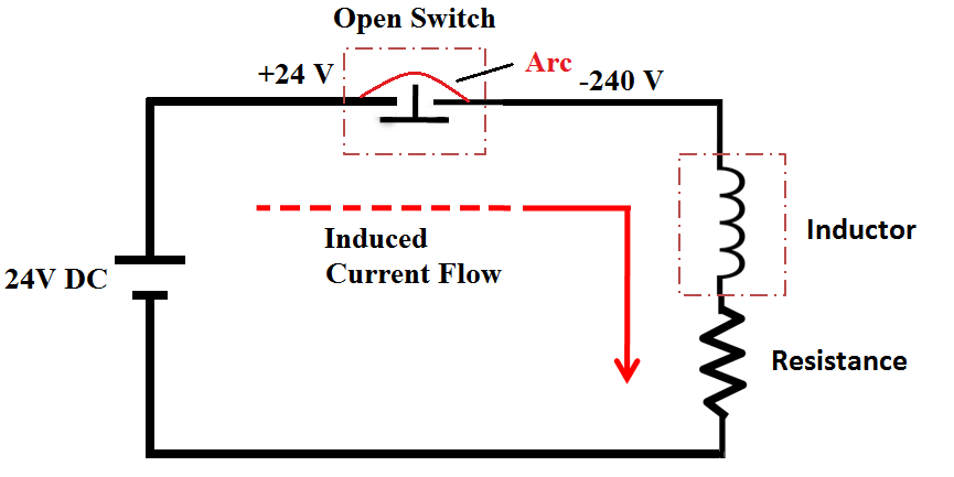 Open Circuit without Freewheeling diode