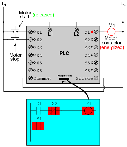 PLC Seal-in Circuit