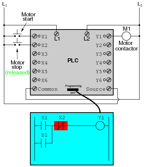 PLC Pushbutton