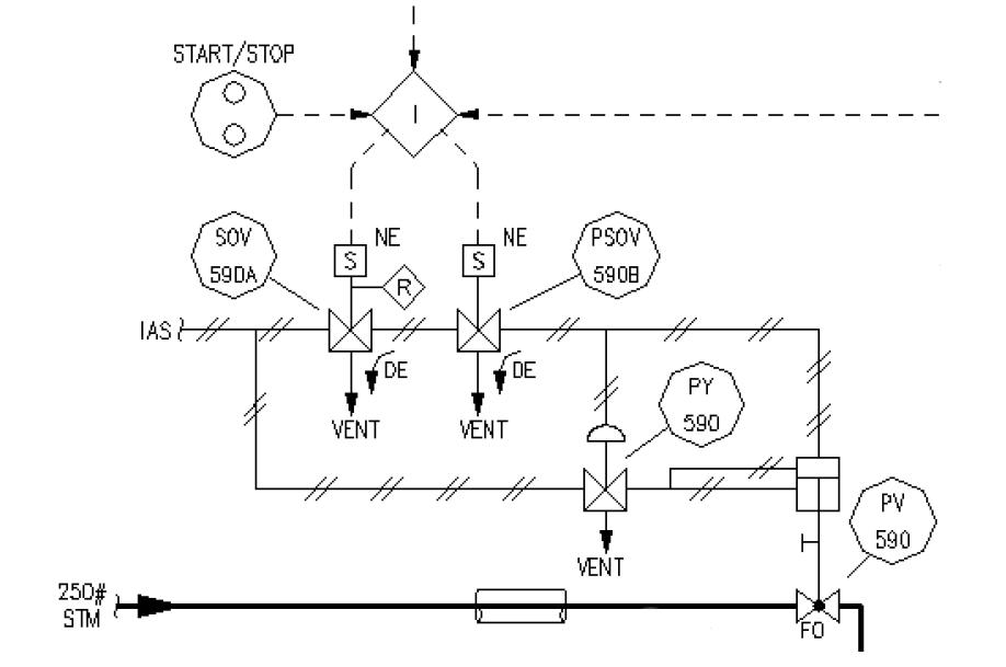 3-way solenoid valves control instrument air pressure