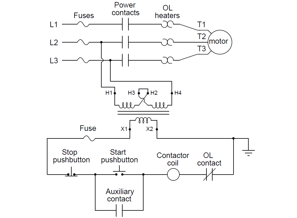 Ladder diagram for motor control