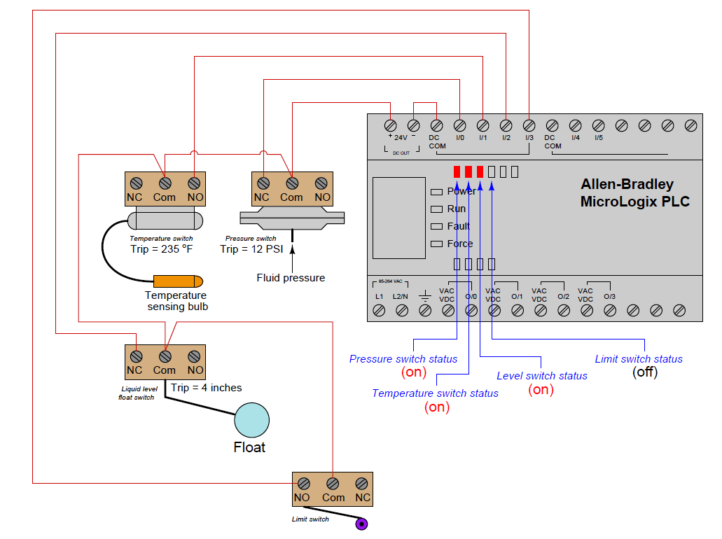 PLC Example with Switches