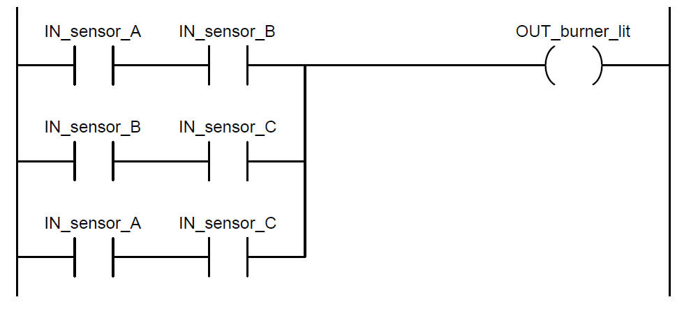 two out of three logic sensors