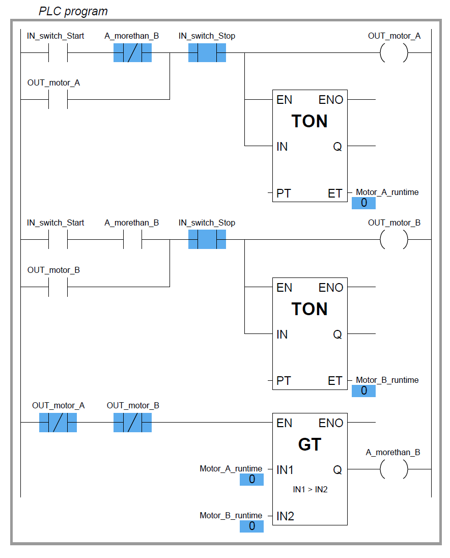 PLC on-delay timers logic