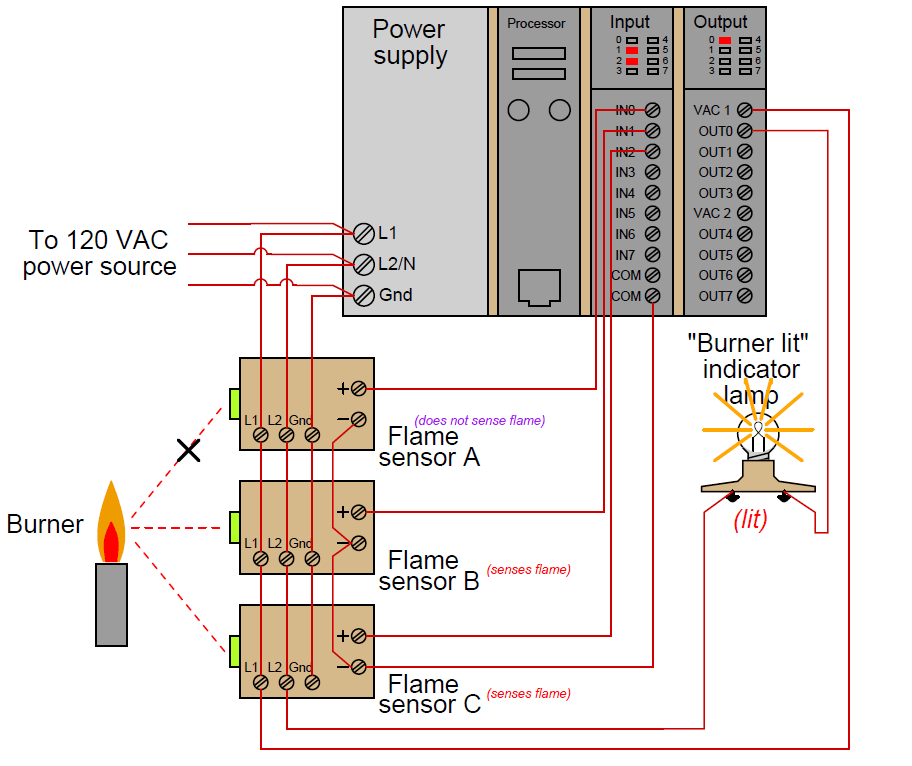 PLC Logic for flame sensors