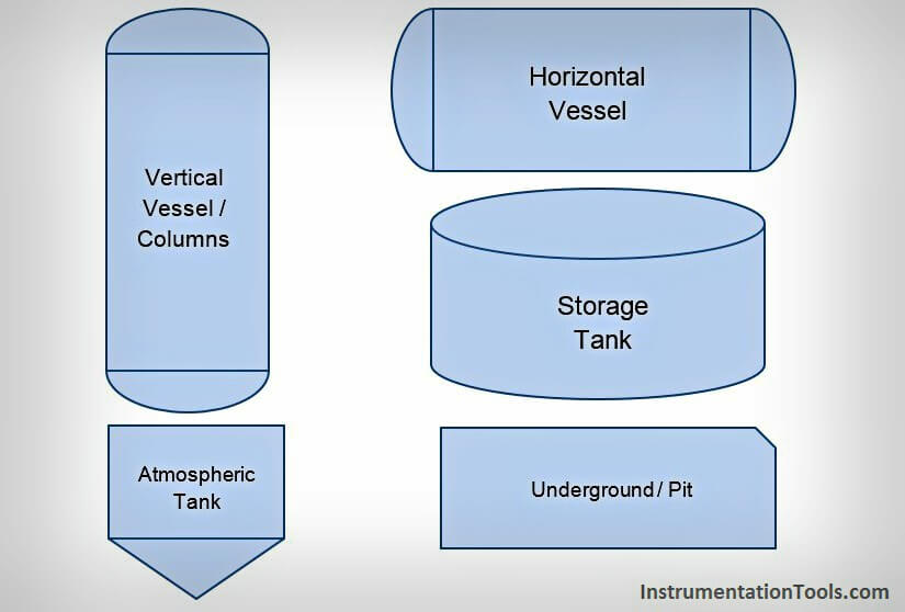 Types of Vessels for Level Transmitter Installation - 1