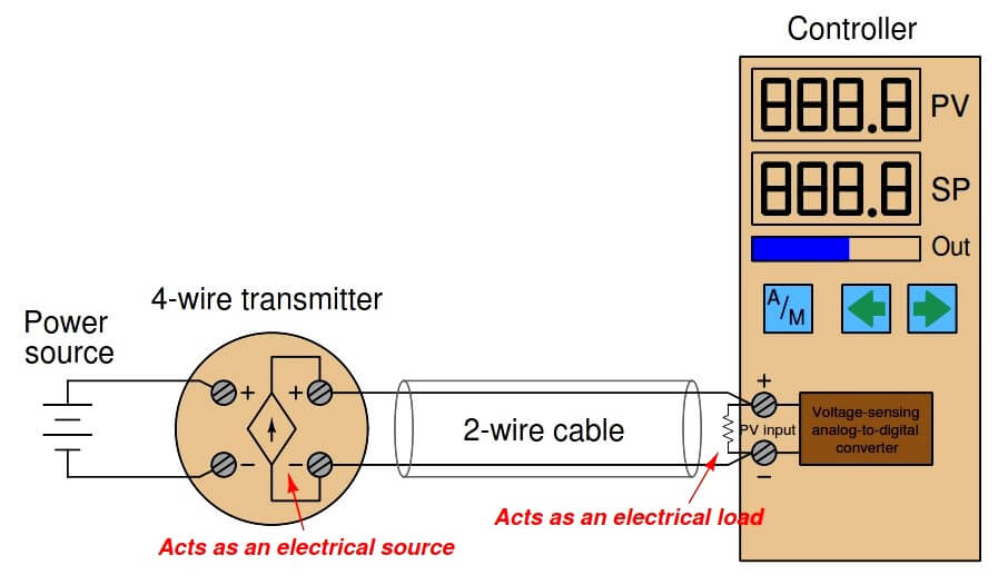 4 wire transmitter current loops