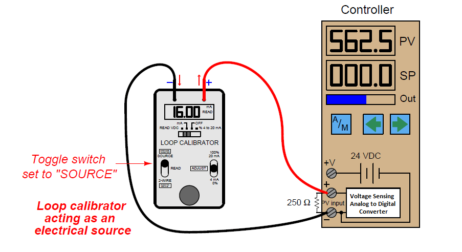 Control System Troubleshooting with loop calibrator