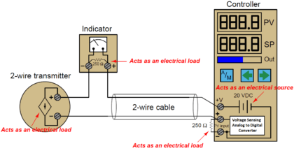 Troubleshooting PLC Current Loops