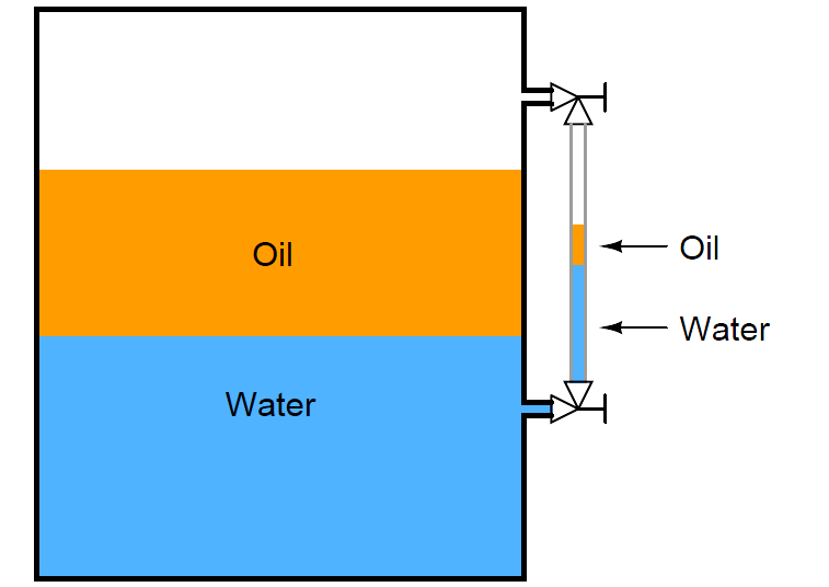 Level Gauge Interface Problems with Oil