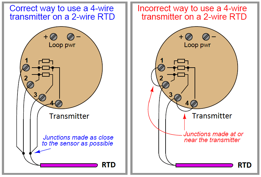 Rtd Sensor Connections Inst Tools, Pt100 3 Wire Wiring Diagram