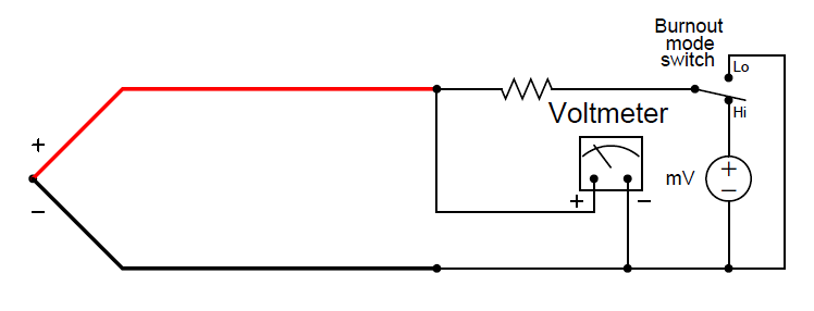 Thermocouples Burnout detection