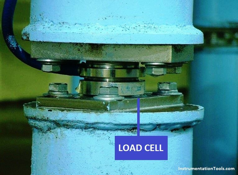 load cell unit