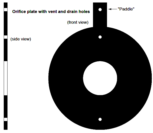 Orifice plate with vent and drain holes